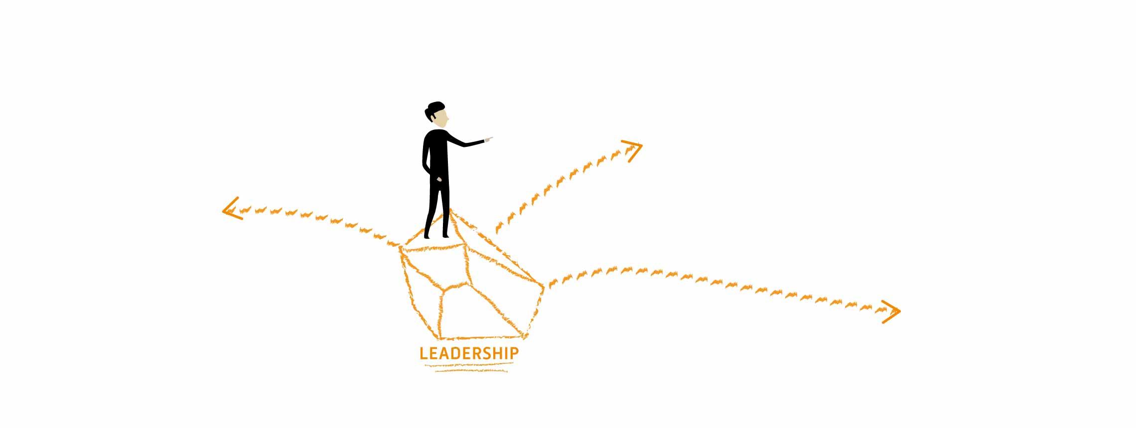 mitos_leadership_3-Dimensionen_1